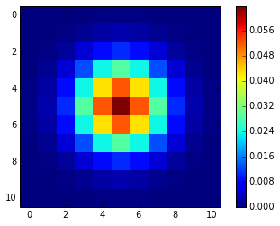 Gaussian filter - SubSurfWiki